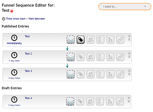 Screenshot showing the tagging icons in the Funnel dashboard.